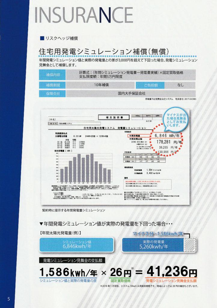 新日本住設 太陽光 補償