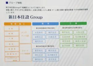 新日本住設 Group